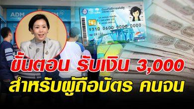 Photo of ขั้นตอนง่ายๆ ไม่ต้องลงทะเบียนเงินเข้าบัตรเลย