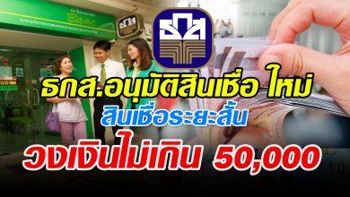 Photo of รีบเลย ธกส.อนุมัติสินเชื่อระยะสั้นฤดูการผลิตใหม่ 50,000 เพื่อเป็นค่าใช้จ่ายหมุนเวียน