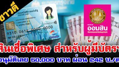 Photo of สินเชื่อพิเศษสำหรับผู้มีบัตรคนจน อนุมัติเลย 50,000 ผ่อนเดือนละ 242 บาท