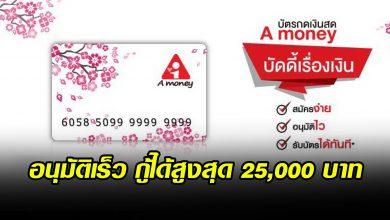 Photo of บัตรกดเงินสด เอมันนี่ (A Money) อนุมัติเร็ว รายได้ขั้นต่ำ 5,000 บาทกู้ได้สูงสุด 25,000 บาท