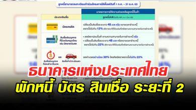 Photo of ธนาคารแห่งประเทศไทย พักหนี้บัตรเครดิต สินเชื่อ ระยะที่ 2 ใครเข้าหลักเกณฑ์ การช่วยเหลือเช็กด่วน
