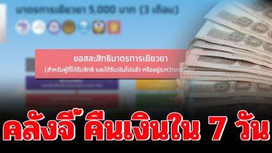Photo of คลังจี้ กลุ่มสละสิทธิ์ ต้องส่งเงิน 15,000 คืน ภายใน 7 วัน
