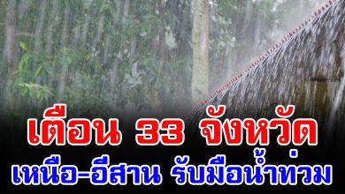 Photo of กรมอุตุฯ เตือนฝนตกหนัก 33 จว. เหนือ-อีสานเสี่ยงน้ำท่วม